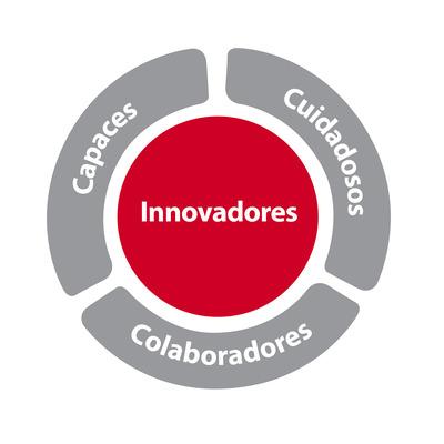 Valores Chile
