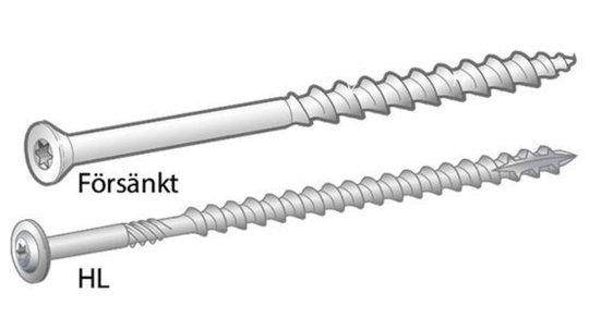 ESSVE Lettbetongskrue Heavy Load Finnes i lengdene 185 –210 mm.