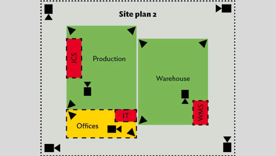 Drawing of site plan 2